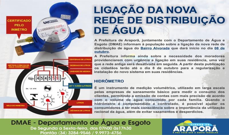 Imagem destaque notícia PREFEITURA INFORMA SOBRE LIGAÇÃO DA NOVA REDE DE DISTRIBUIÇÃO DE ÁGUA