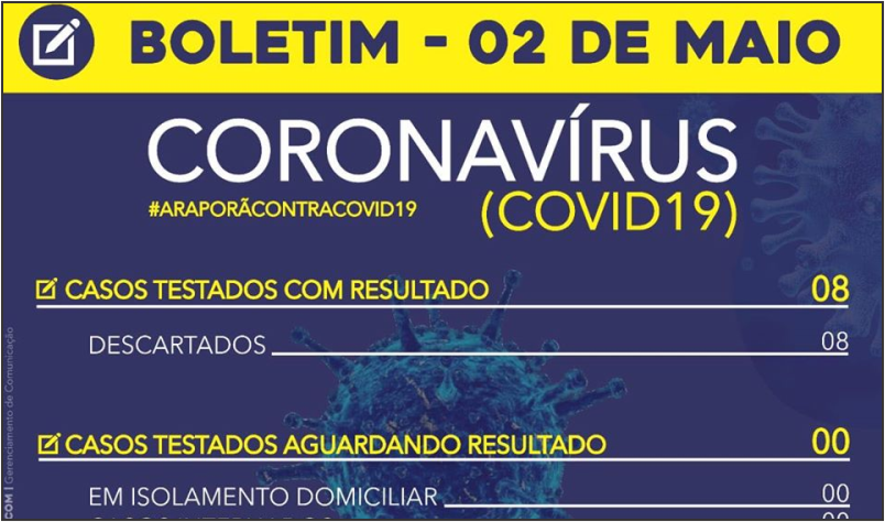 Imagem destaque notícia BOLETIM CORONAVÍRUS - 02/05