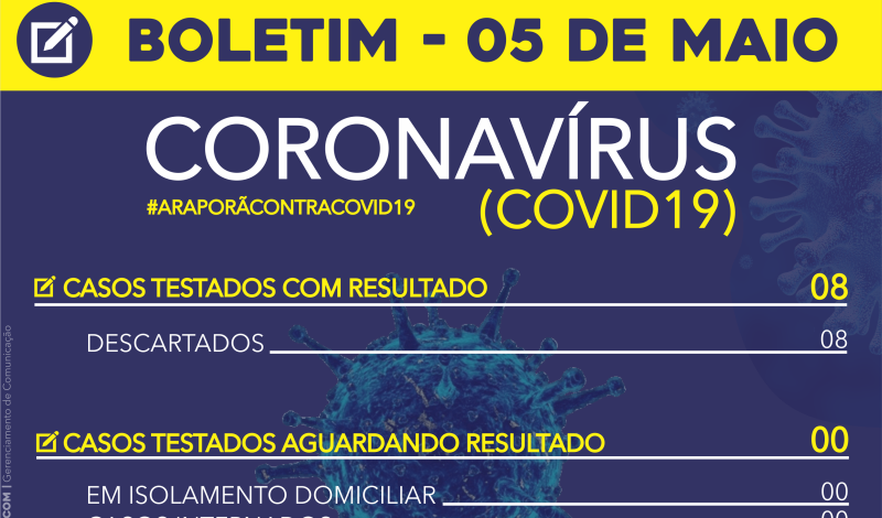 Imagem destaque notícia BOLETIM CORONAVÍRUS - 05/05