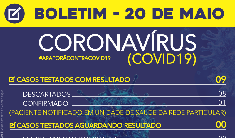 Imagem destaque notícia BOLETIM CORONAVÍRUS - 20/05