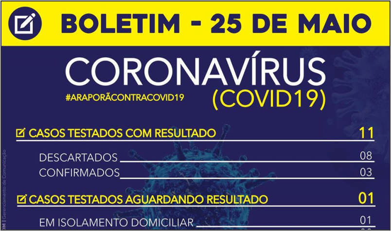 Imagem destaque notícia BOLETIM CORONAVÍRUS - 25/05