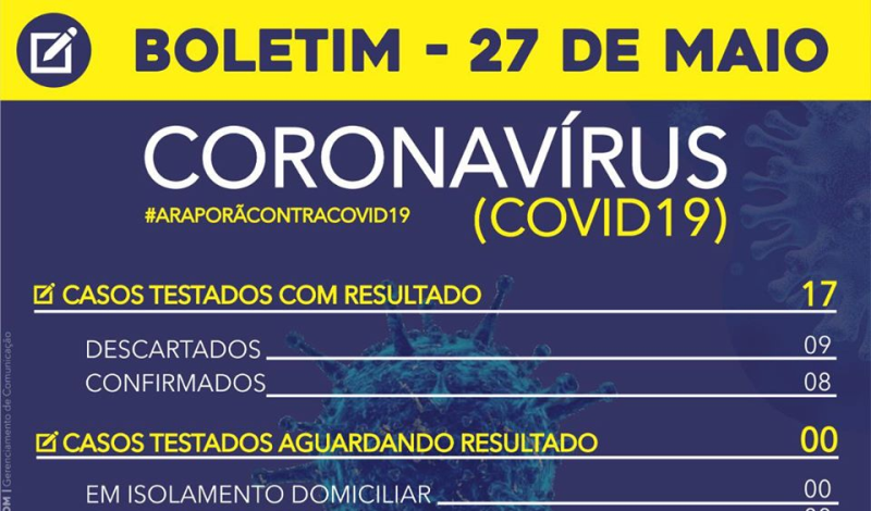 Imagem destaque notícia BOLETIM CORONAVÍRUS - 27/05