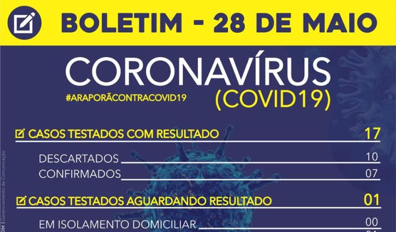 Imagem destaque notícia BOLETIM CORONAVÍRUS - 28/05
