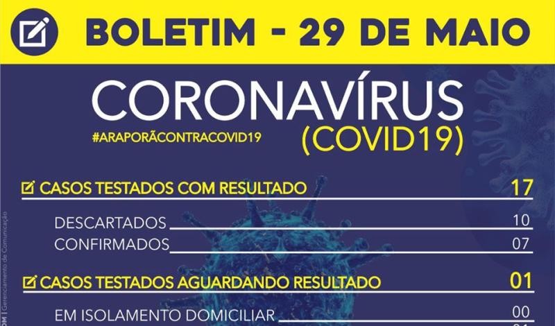 Imagem destaque notícia BOLETIM CORONAVÍRUS - 29/05