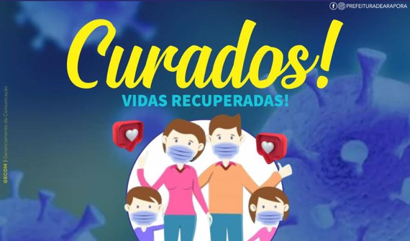 Imagem destaque notícia  ARAPORÃ TEM 61 PESSOAS QUE JÁ FORAM CURADOS DA COVID-19