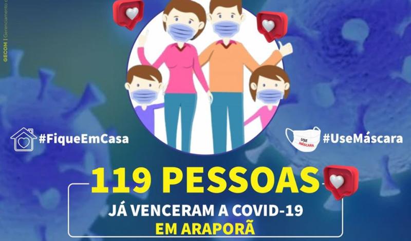 Imagem destaque notícia ARAPORÃ JÁ TEM 119 PESSOAS CURADAS DA COVID-19.
