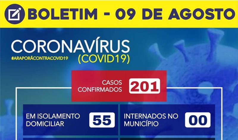 Imagem destaque notícia BOLETIM CORONAVÍRUS - 09/08