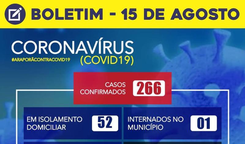 Imagem destaque notícia BOLETIM CORONAVÍRUS - 15/08