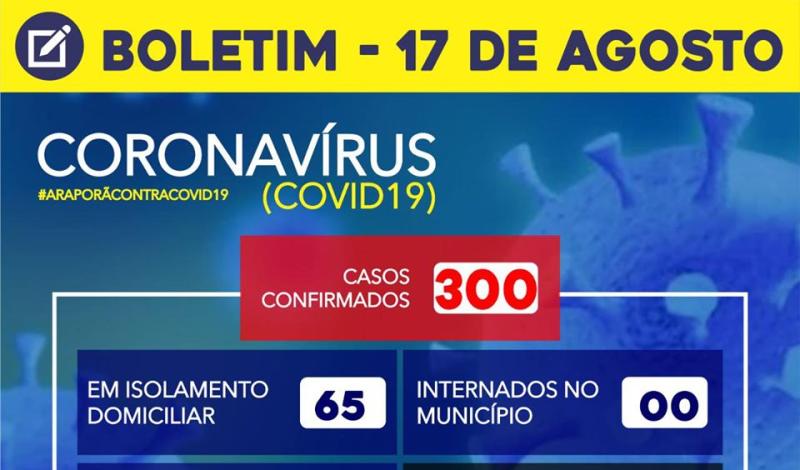 Imagem destaque notícia BOLETIM CORONAVÍRUS - 17/08