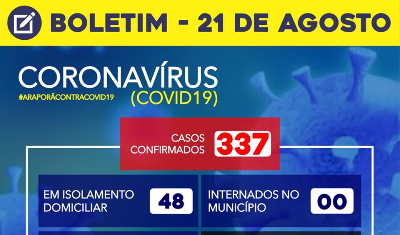 Imagem destaque notícia BOLETIM CORONAVÍRUS - 21/08