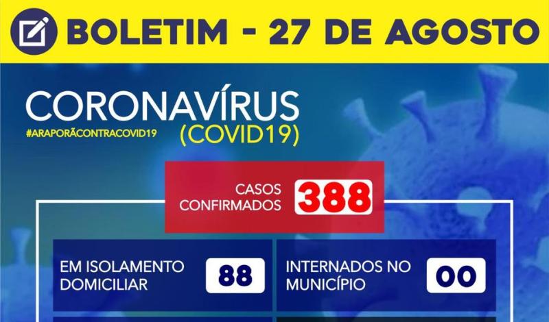 Imagem destaque notícia BOLETIM CORONAVÍRUS - 27/08