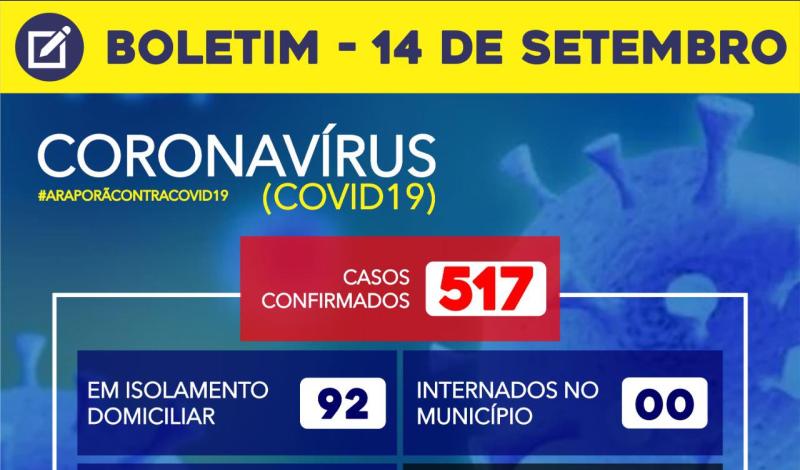 Imagem destaque notícia BOLETIM CORONAVÍRUS - 14/09