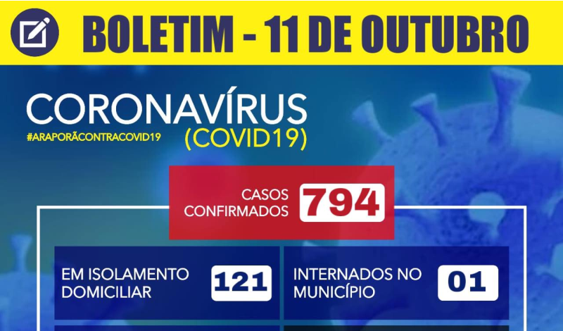 Imagem destaque notícia  BOLETIM CORONAVÍRUS - 11/10