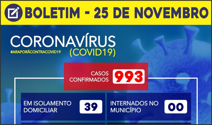 Imagem destaque notícia BOLETIM CORONAVÍRUS - 25/11