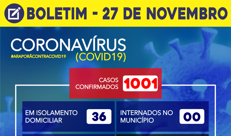 Imagem destaque notícia BOLETIM CORONAVÍRUS - 27/11