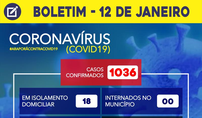 Imagem destaque notícia BOLETIM CORONAVÍRUS - 12/01