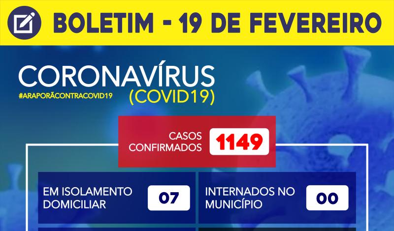 Imagem destaque notícia BOLETIM CORONAVÍRUS - 19/02/2021
