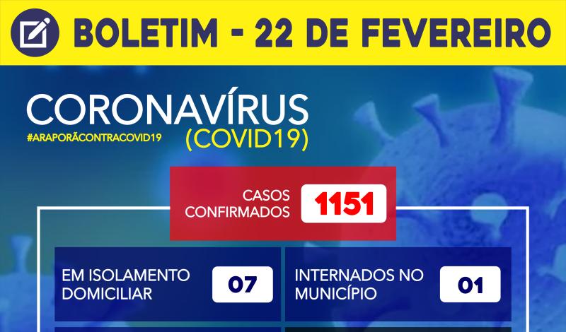 Imagem destaque notícia BOLETIM CORONAVÍRUS - 22/02/2021