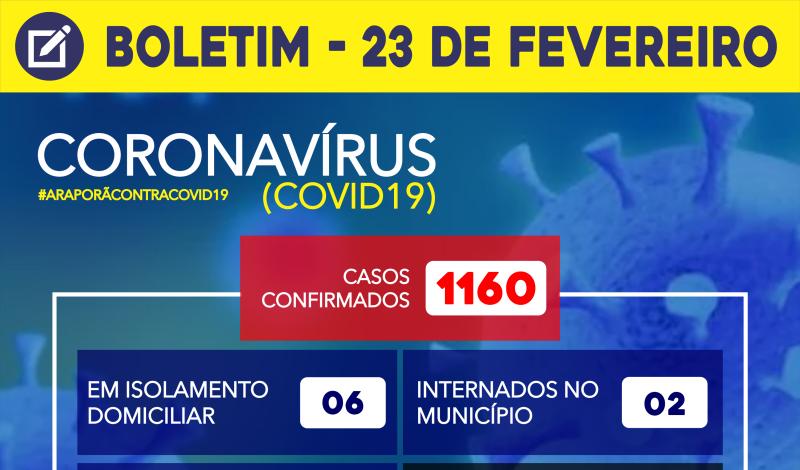 Imagem destaque notícia BOLETIM CORONAVÍRUS - 23/02/2021