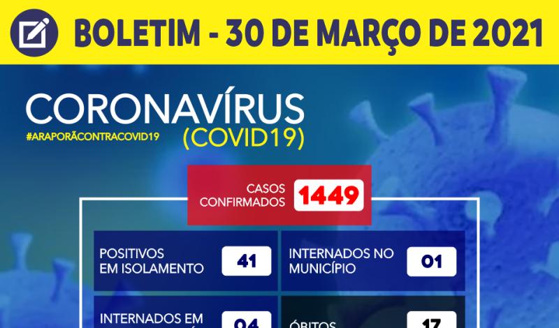 Imagem destaque notícia BOLETIM CORONAVÍRUS - 30/03/2021