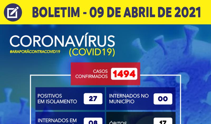 Imagem destaque notícia BOLETIM CORONAVÍRUS - 09/04/2021