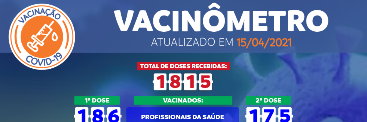 Imagem destaque notícia VACINÔMETRO COVID-19 DE 15/04/2021