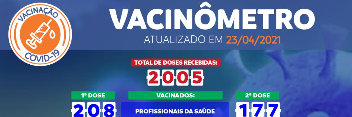 Imagem destaque notícia VACINÔMETRO COVID-19 DE 23/04/2021