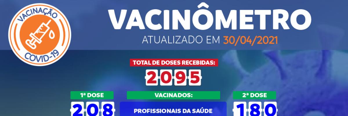 Imagem destaque notícia VACINÔMETRO COVID-19 DE 30/04/2021