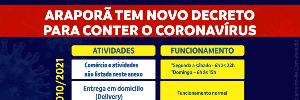Imagem destaque notícia ARAPORÃ TEM NOVO DECRETO  PARA CONTER O CORONAVÍRUS
