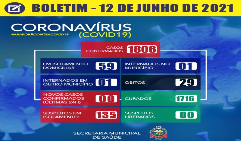 Imagem destaque notícia BOLETIM CORONAVÍRUS - 12/06/2021