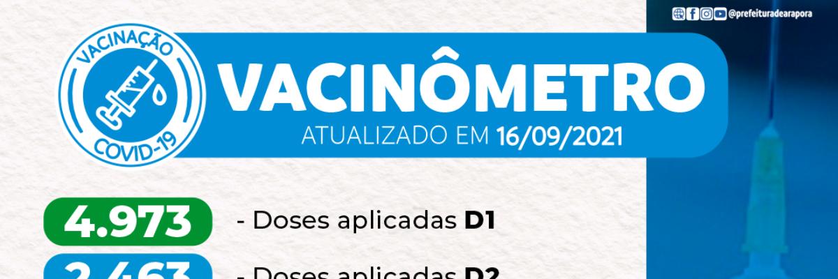 Imagem destaque notícia VACINÔMETRO COVID-19 DE 16/09/2021