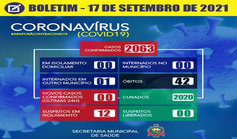 Imagem destaque notícia BOLETIM CORONAVÍRUS - 17/09/2021