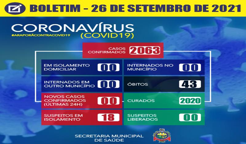 Imagem destaque notícia BOLETIM CORONAVÍRUS - 26/09/2021
