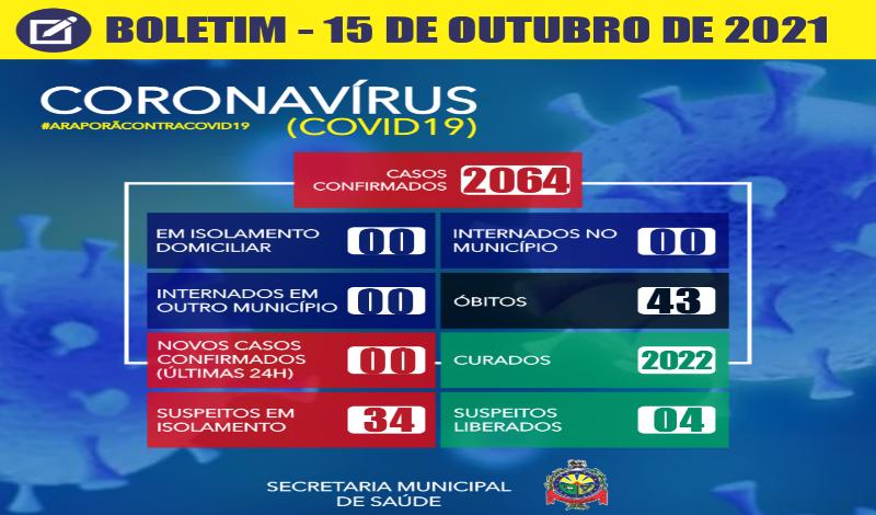 Imagem destaque notícia BOLETIM CORONAVÍRUS - 15/10/2021