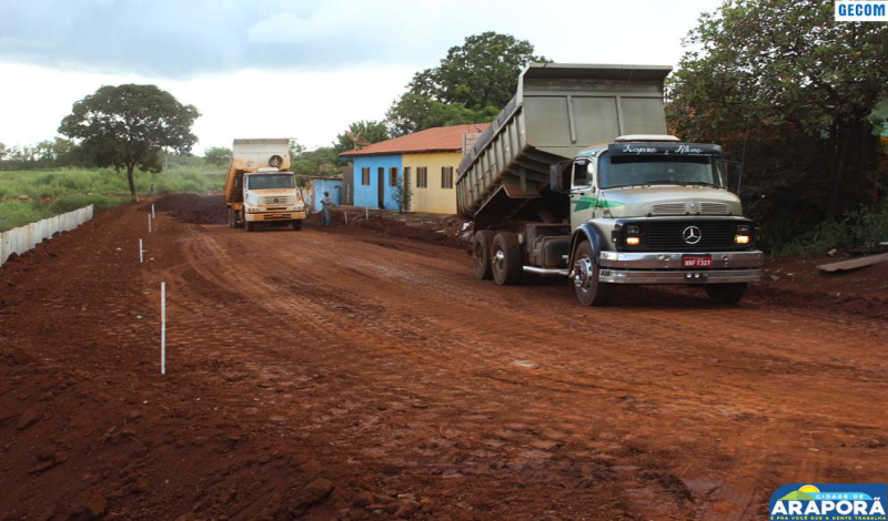 Imagem destaque notícia Prefeitura inicia terraplanagem na obra de canalização do Córrego Alvorada